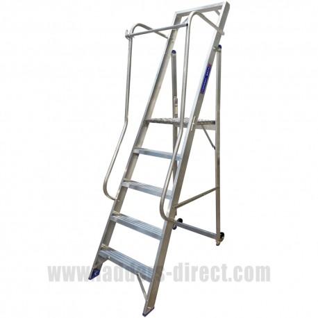 Clow AAR Platform Step