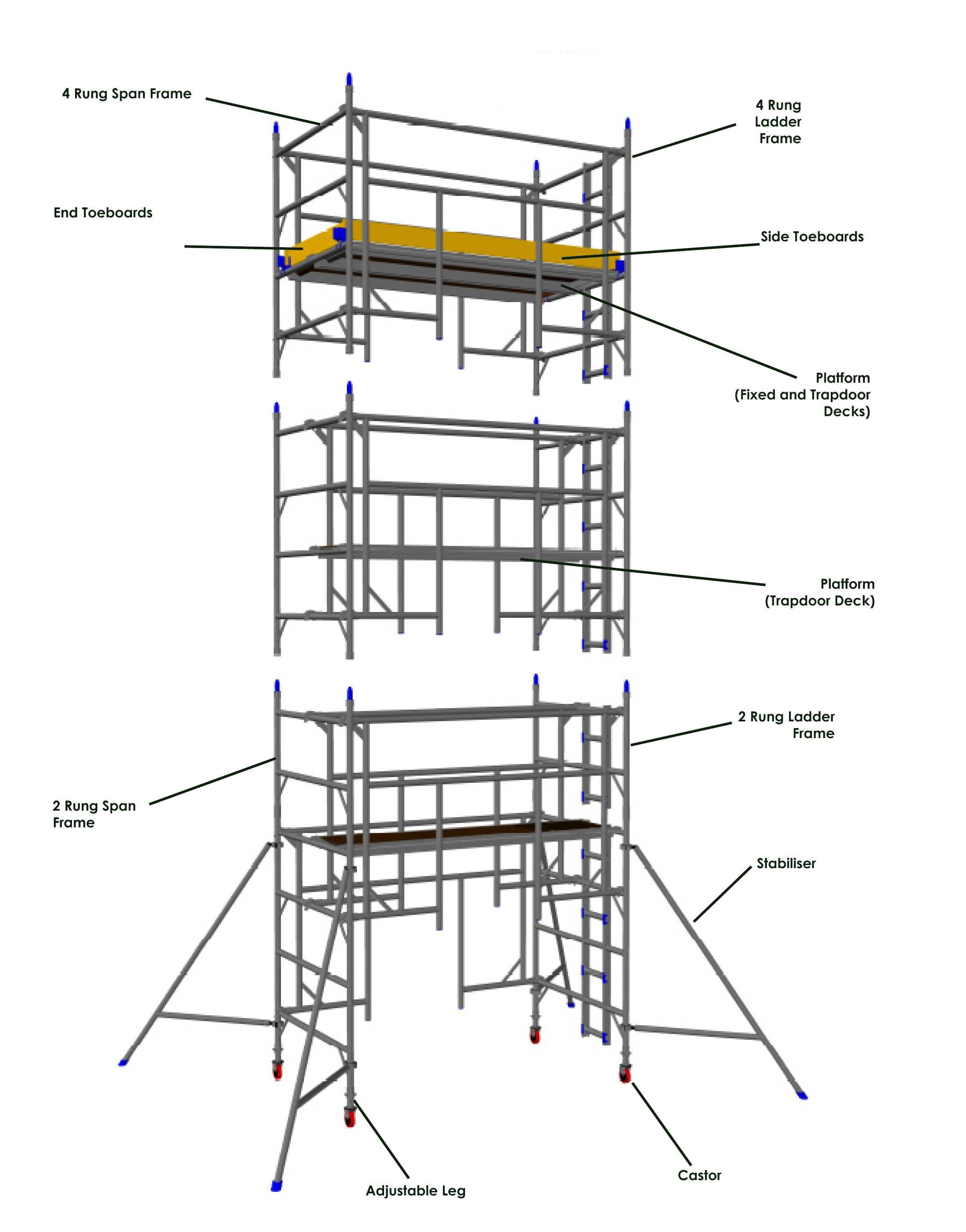 Scaffolding Parts Pictures To Pin On Pinterest Pinsdaddy